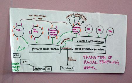 r_1221855838_racialprofiling.jpg