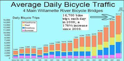 bike_graph.jpg